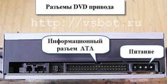 разъемы привода DVD