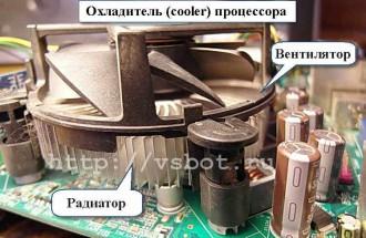 охладитель процессора