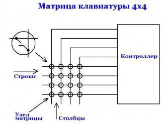 Матричный способ организации клавиатурных переключателей