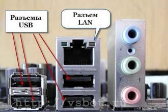 Разъемы USB и LAN