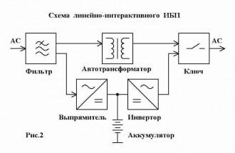 Структурная схема линейно-интерактивного ИБП