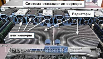 система охлаждения сервера