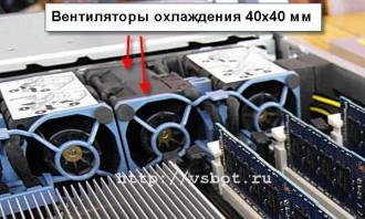 Сдвоенные вентиляторы охлаждения сервера