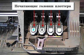 Печатающие головки плоттера