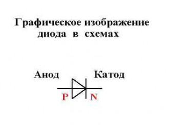 Изображение диода в схемах