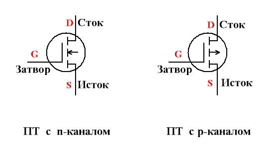 Что такое полевой транзистор фото - 50d