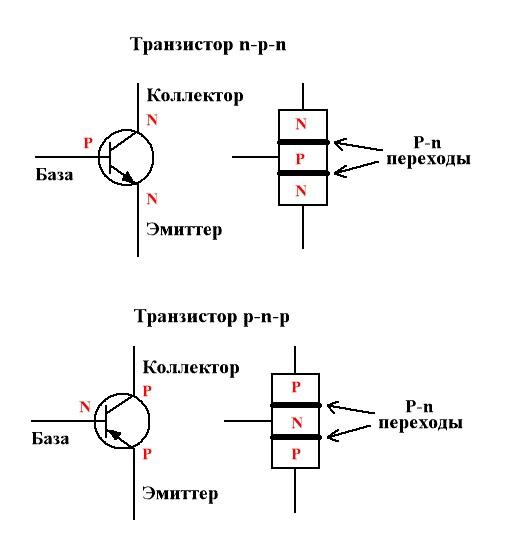 Замена мощной кнопки на транзистор