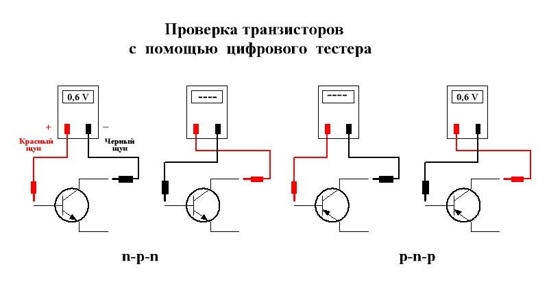 Приборы проверки полевых транзисторов