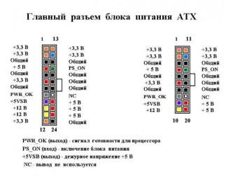 Выводы блока питания ATX