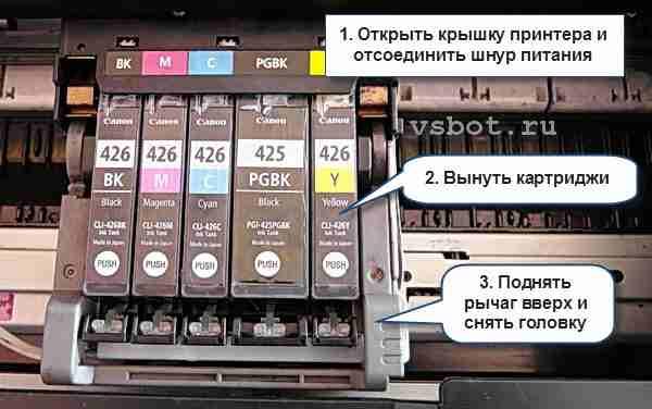 Печатающая головка и картриджи