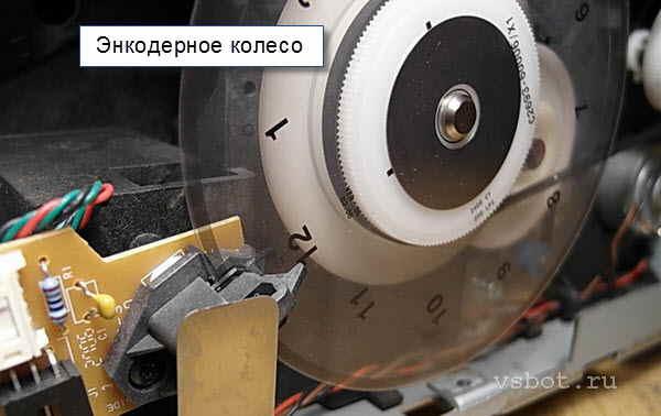 Энкодерный датчик