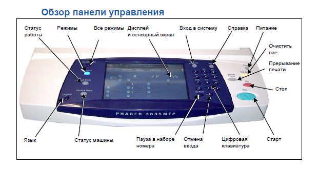 Руководство пользователя лазерного МФУ