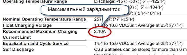 Максимальный зарядный ток аккумулятора