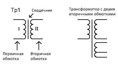 Изображение трансформатора в схемах