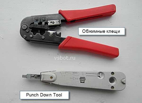 Обжимные клещи и Puch Down Tool