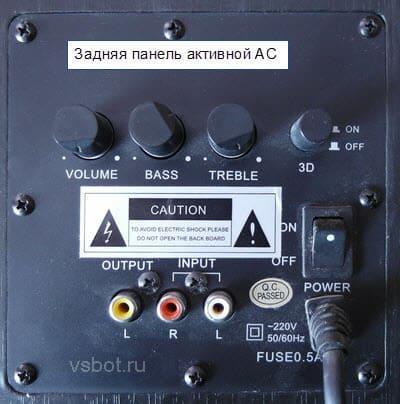 Задняя панель активных АС