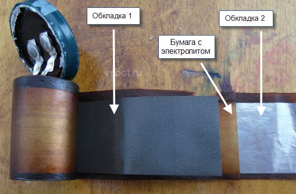 Обкладки конденсатора