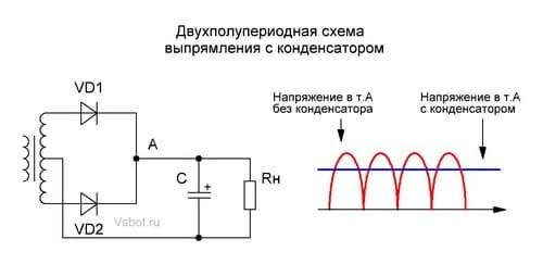 Схема выпрямления с фильтром