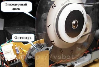 Энкодерный диск