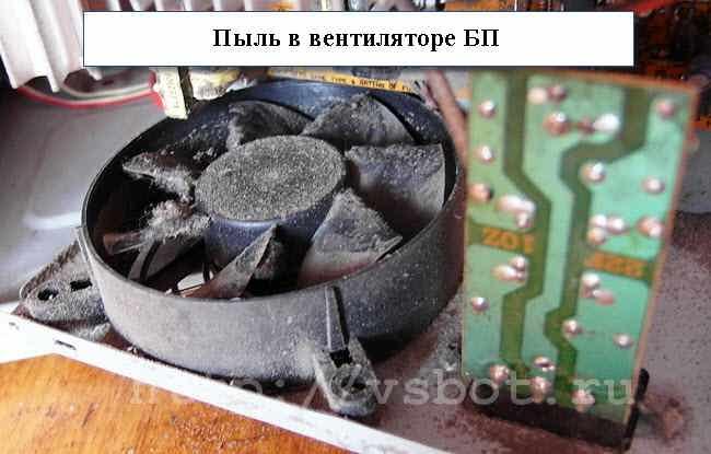 пыль в вентиляторе блока питания компьютера