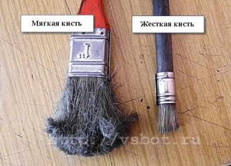 кисточки для очистки от пыли