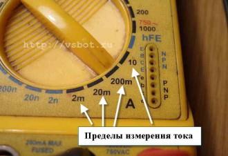 Пределы измерения тока