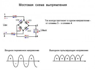 Мостовая схема выпрямления