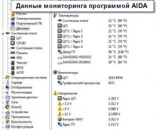 Программа AIDA
