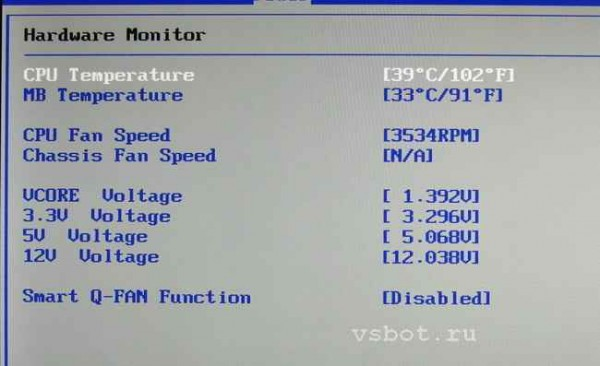 Параметры Hardware Monitor