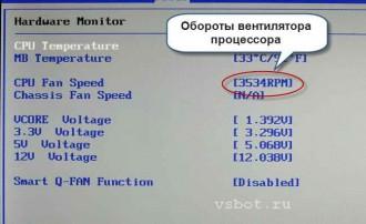 Обороты вентилятора процессора