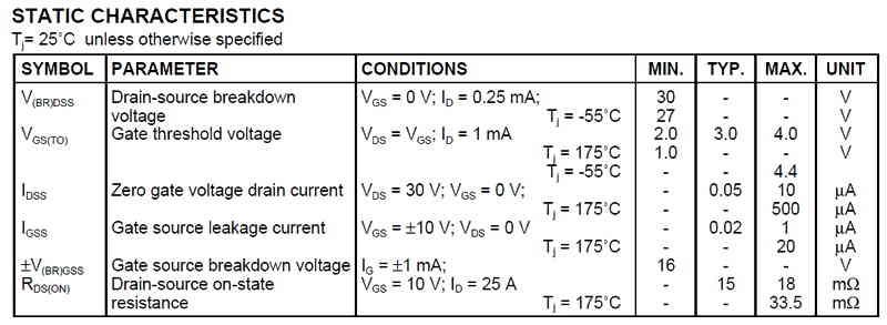 Параметры транзистора в даташите