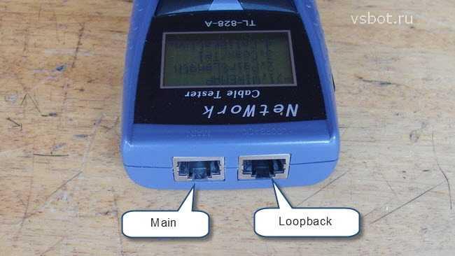 Разъемы базового блока тестера TL-828-A