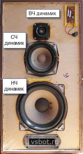 Динамики в акустической системе