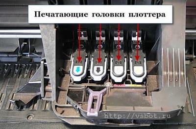 Печатающие головки струйного плоттера