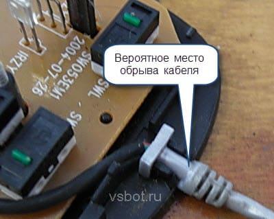 место обыва кабеля манипулятора