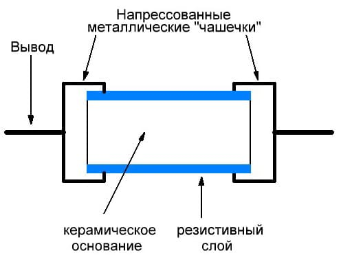 Устройство резистора