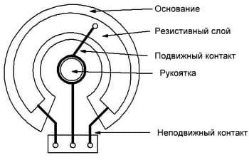 Устройство переменного резистора