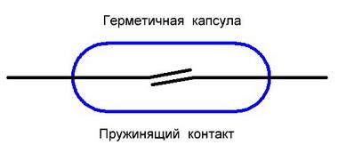 Геркон