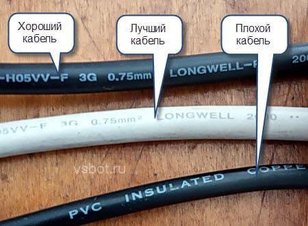 Различные сетевые кабеля